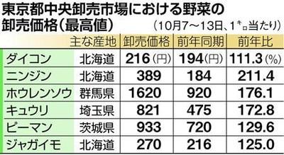 20161017-00000072-san-000-5-view